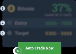 Przycisk automatycznego handlu