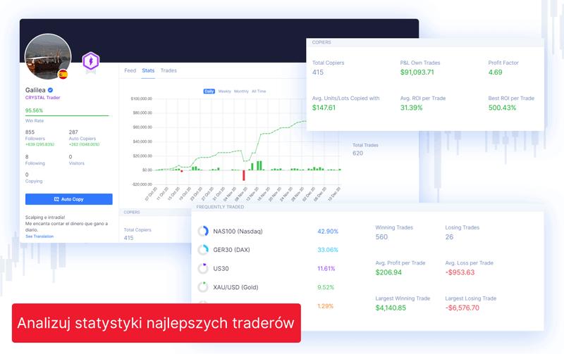 analizuj statystyki najlepszych traderow