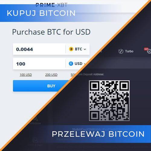 Covesting Kupuj i Przelewaj Bitcoin
