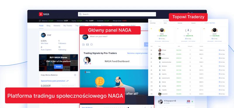 NAGA platforma tradingu spolecznosciowego